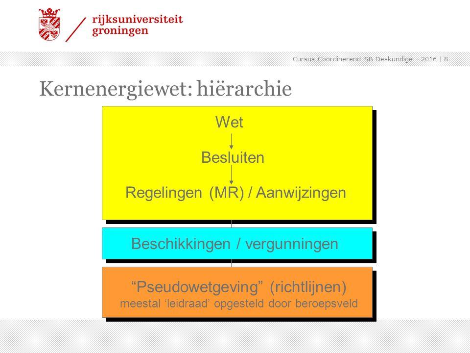Kernenergiewet: hiërarchie