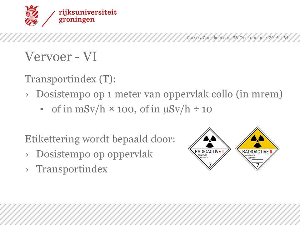 Vervoer - VI Transportindex (T):