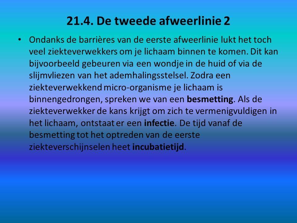 21.4. De tweede afweerlinie 2