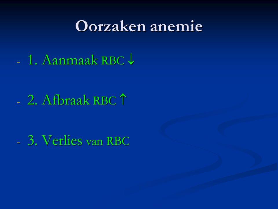Oorzaken anemie 1. Aanmaak RBC  2. Afbraak RBC  3. Verlies van RBC