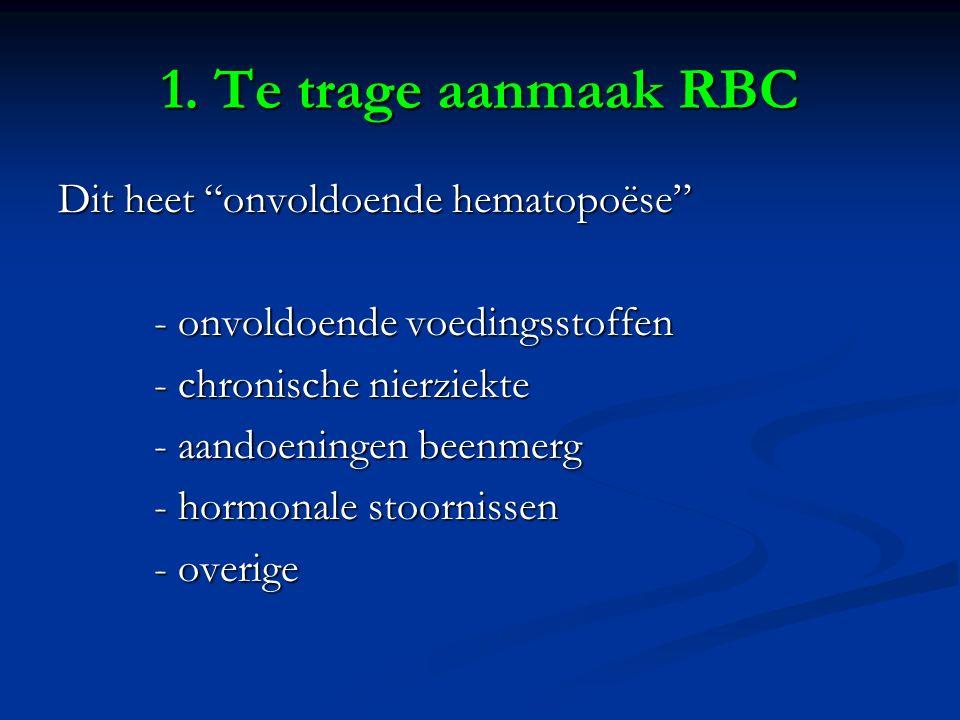 1. Te trage aanmaak RBC Dit heet onvoldoende hematopoëse