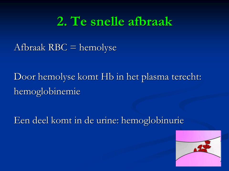 2. Te snelle afbraak Afbraak RBC = hemolyse