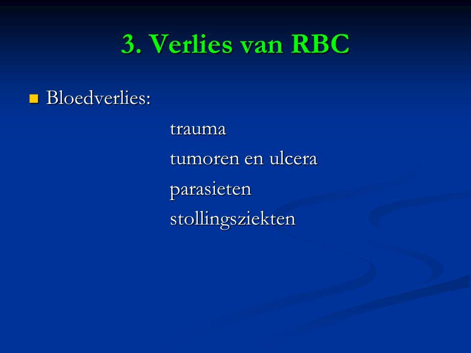 3. Verlies van RBC Bloedverlies: trauma tumoren en ulcera parasieten
