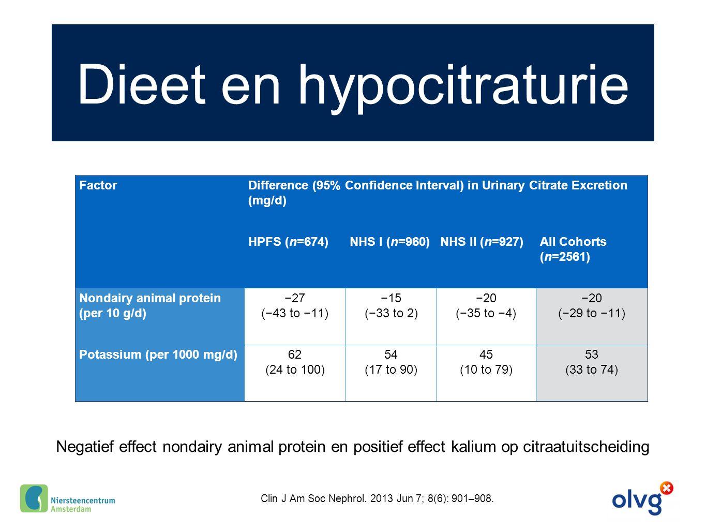 Dieet en hypocitraturie