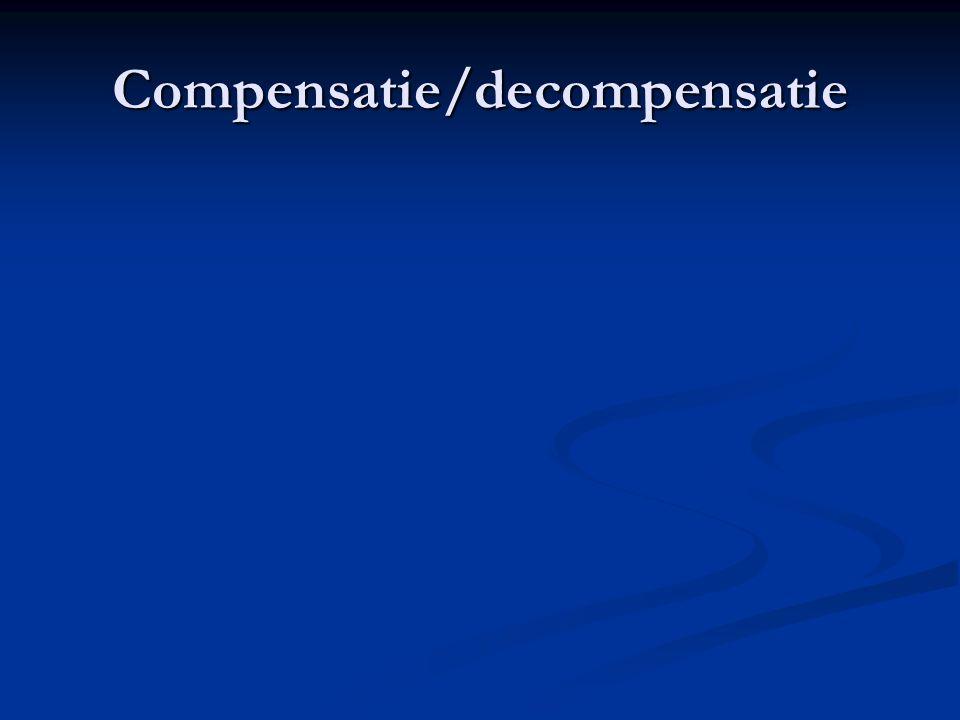 Compensatie/decompensatie