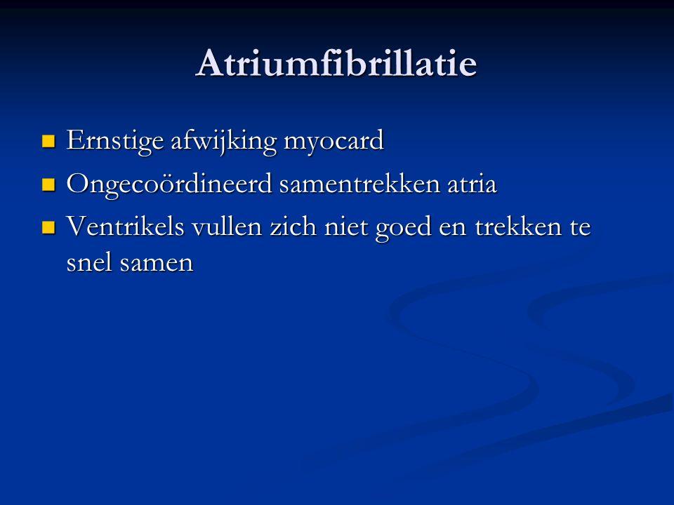 Atriumfibrillatie Ernstige afwijking myocard