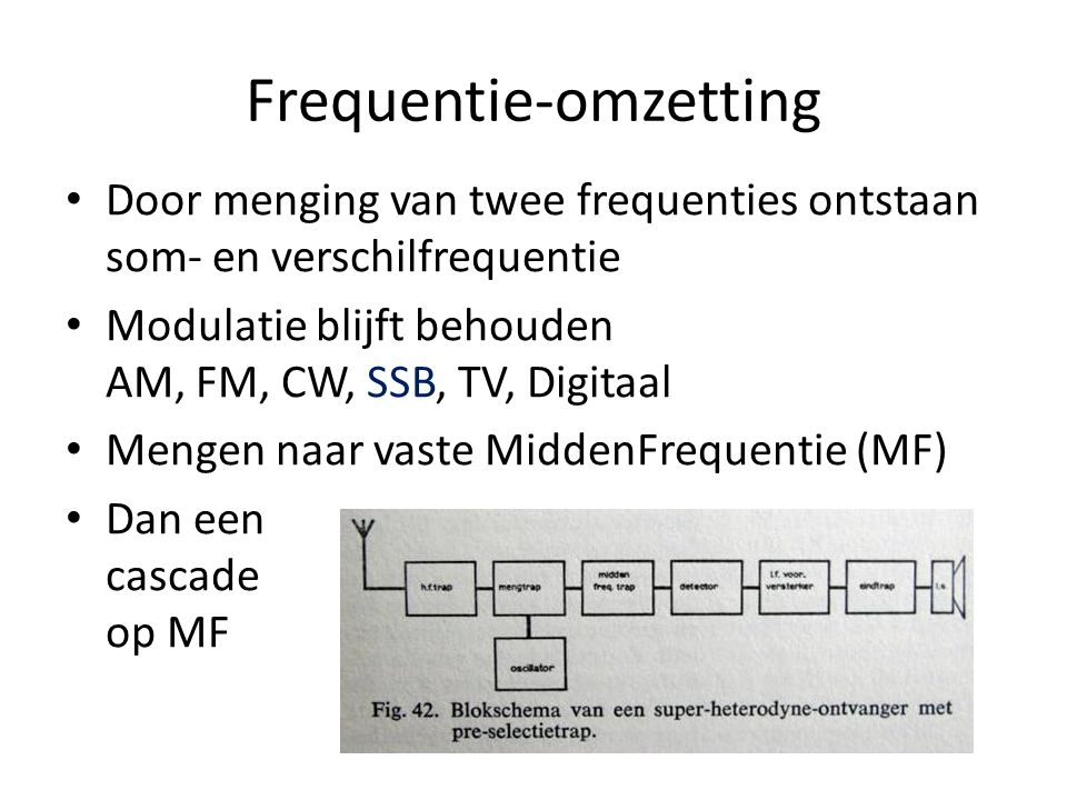 Frequentie-omzetting