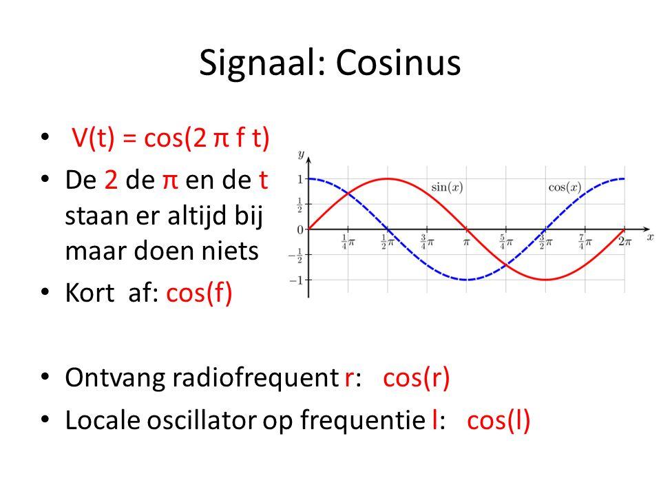 Signaal: Cosinus V(t) = cos(2 π f t)