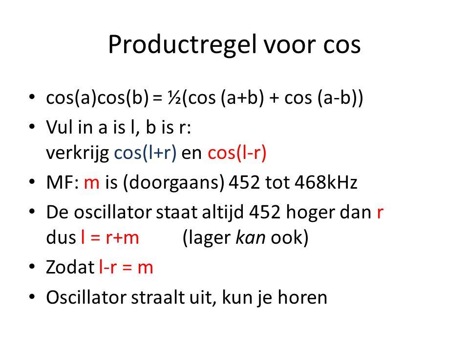 Productregel voor cos cos(a)cos(b) = ½(cos (a+b) + cos (a-b))