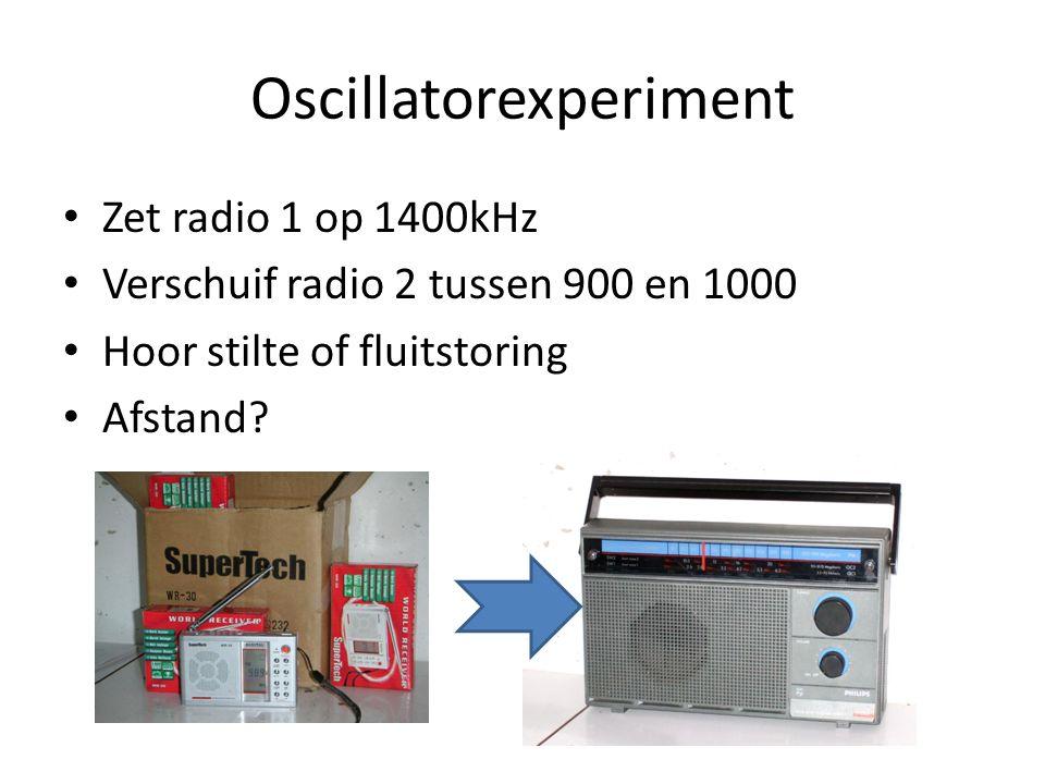 Oscillatorexperiment