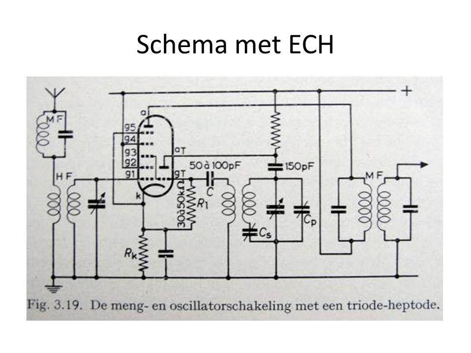 Schema met ECH De meeste toestellen hebben ook nog meerdere spoelsets en een bandschakelaar, die is hier niet getekend.