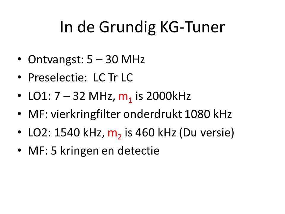 In de Grundig KG-Tuner Ontvangst: 5 – 30 MHz Preselectie: LC Tr LC