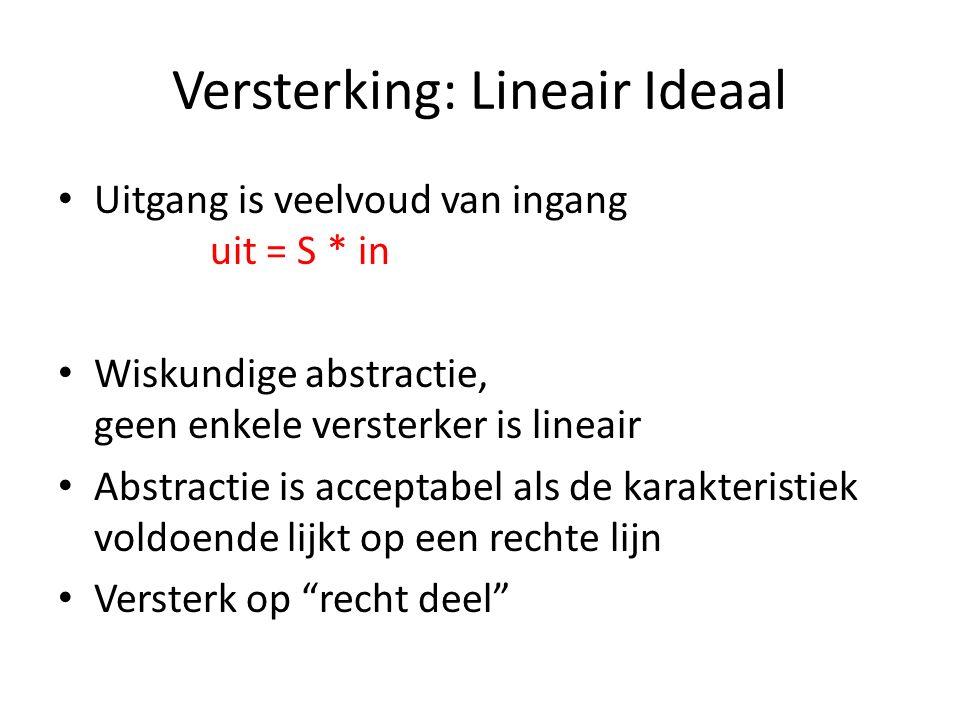 Versterking: Lineair Ideaal