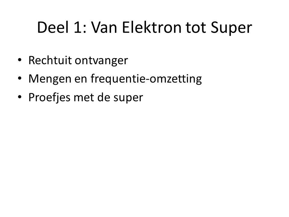 Deel 1: Van Elektron tot Super