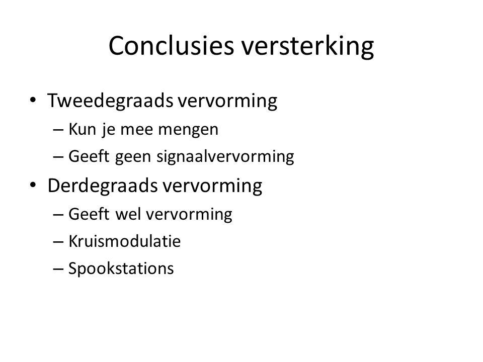 Conclusies versterking