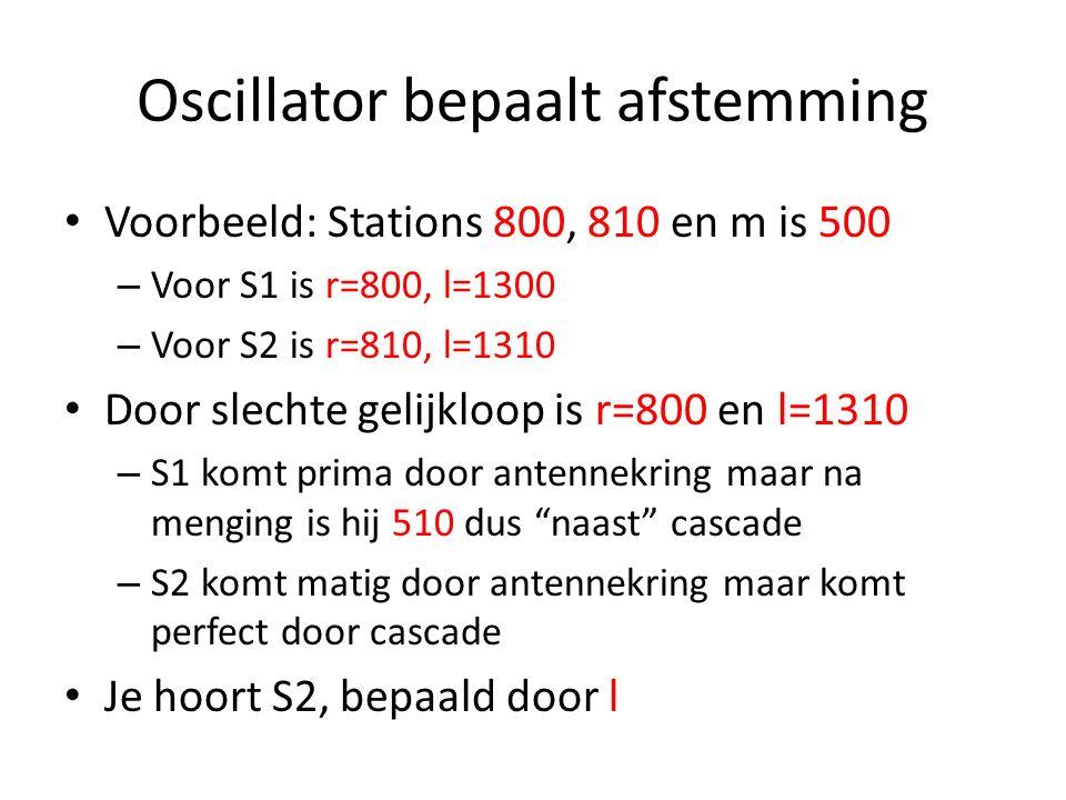 Oscillator bepaalt afstemming