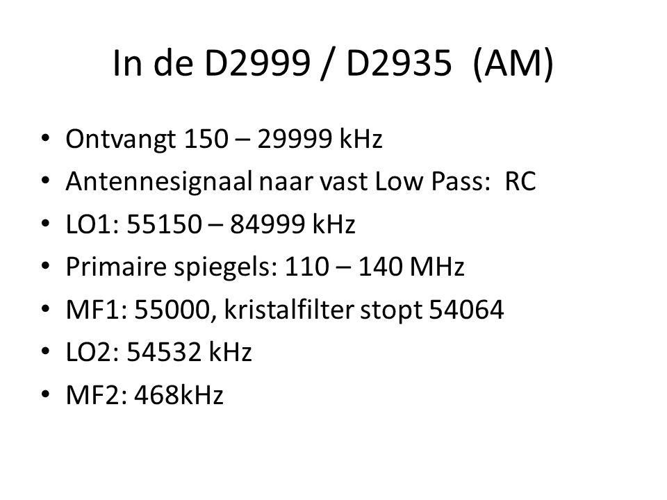 In de D2999 / D2935 (AM) Ontvangt 150 – 29999 kHz
