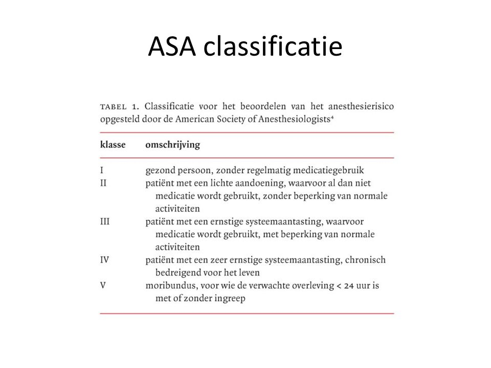 ASA classificatie