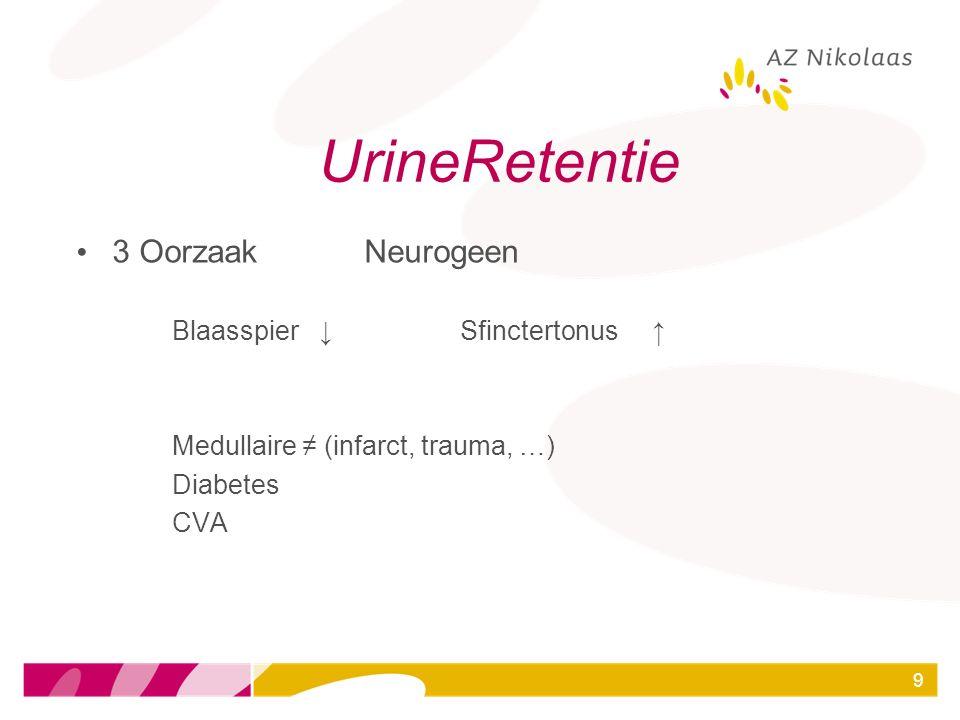 UrineRetentie 3 Oorzaak Neurogeen Blaasspier ↓ Sfinctertonus ↑