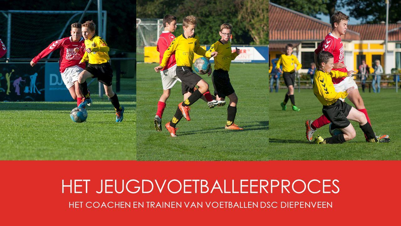 Het jeugdvoetballeerproces