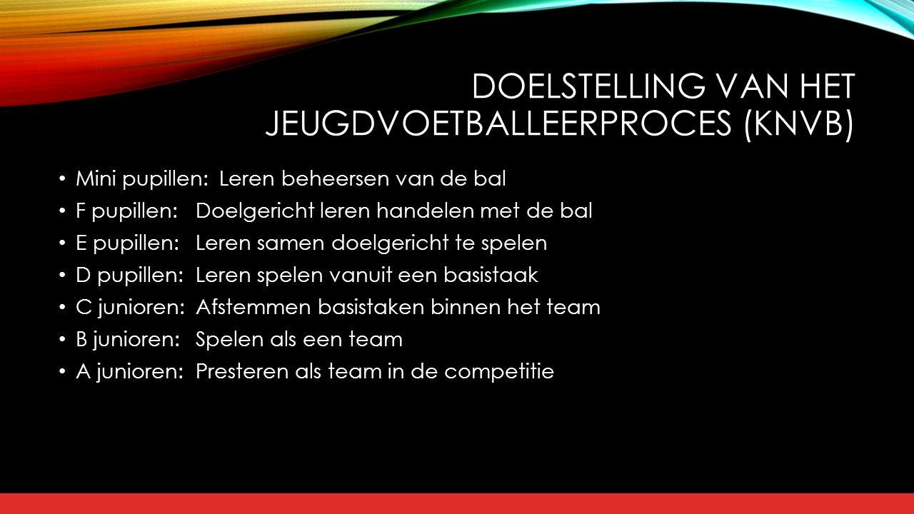 Doelstelling van het jeugdvoetballeerproces (KNVB)