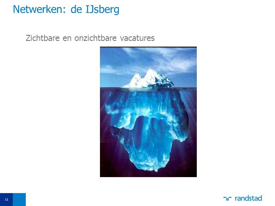 Netwerken: de IJsberg Zichtbare en onzichtbare vacatures