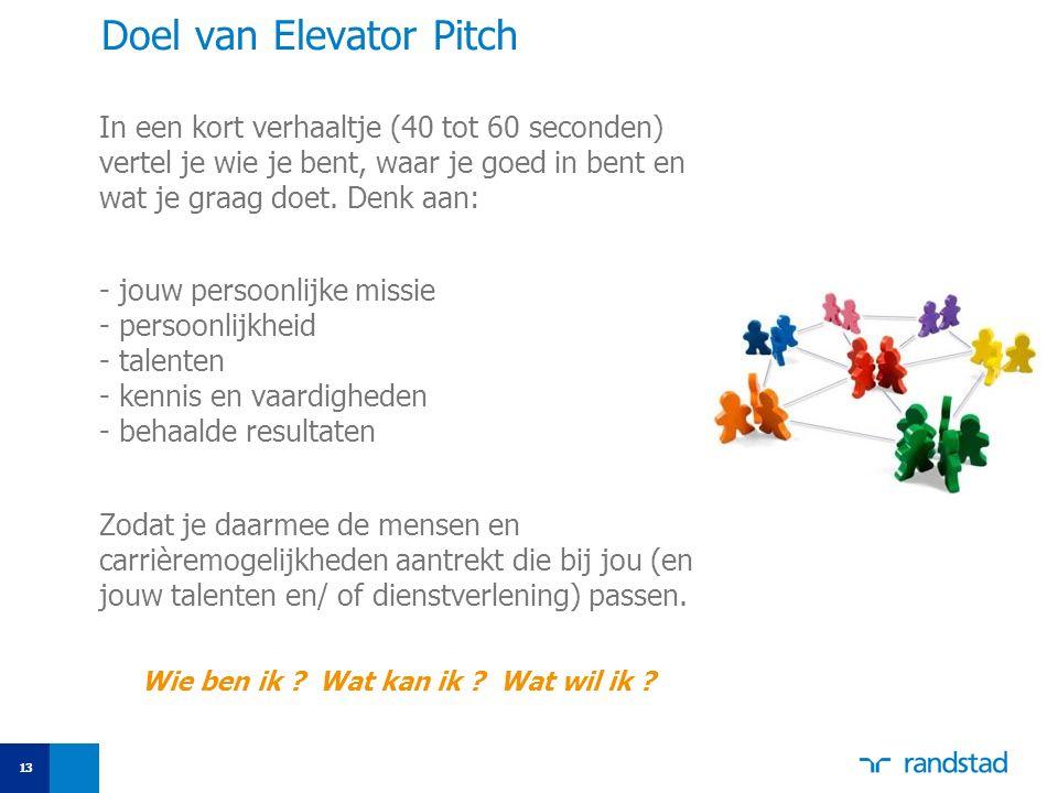 Doel van Elevator Pitch