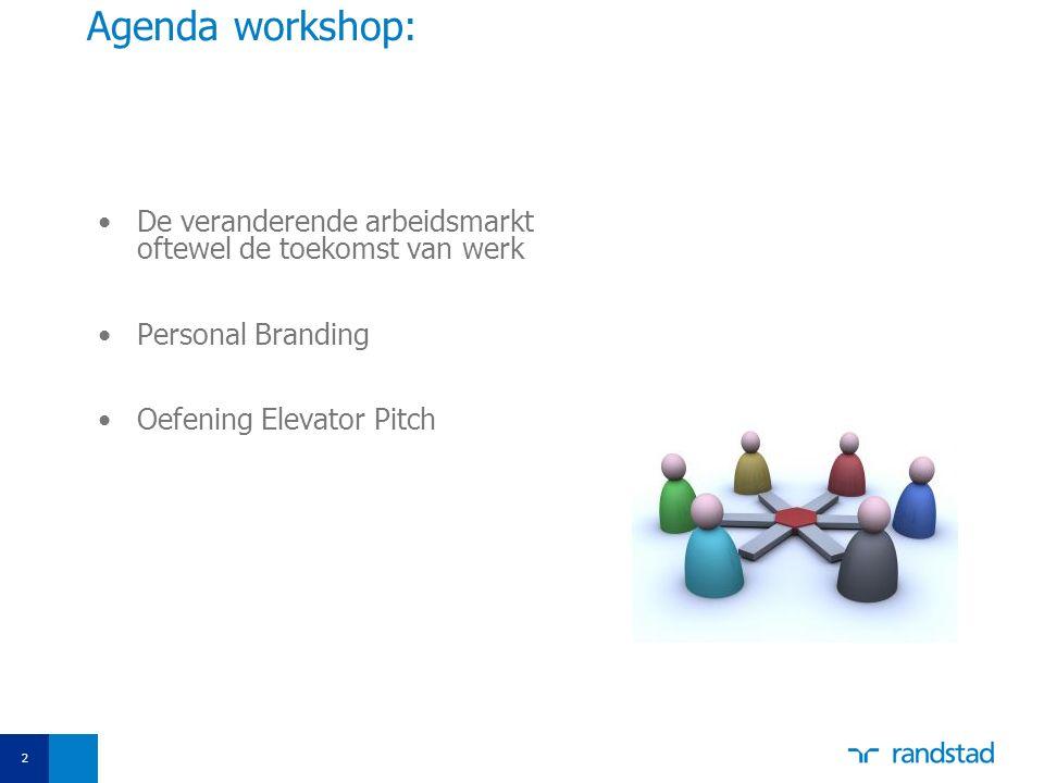 Agenda workshop: De veranderende arbeidsmarkt oftewel de toekomst van werk.