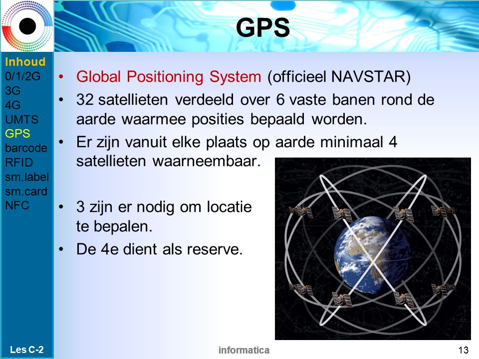 GPS Global Positioning System (officieel NAVSTAR)