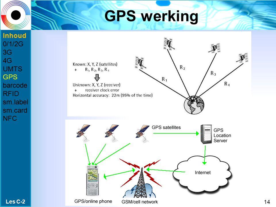 GPS werking Inhoud 0/1/2G 3G 4G UMTS GPS barcode RFID sm.label sm.card