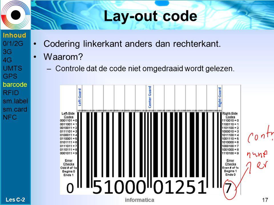 Lay-out code Codering linkerkant anders dan rechterkant. Waarom