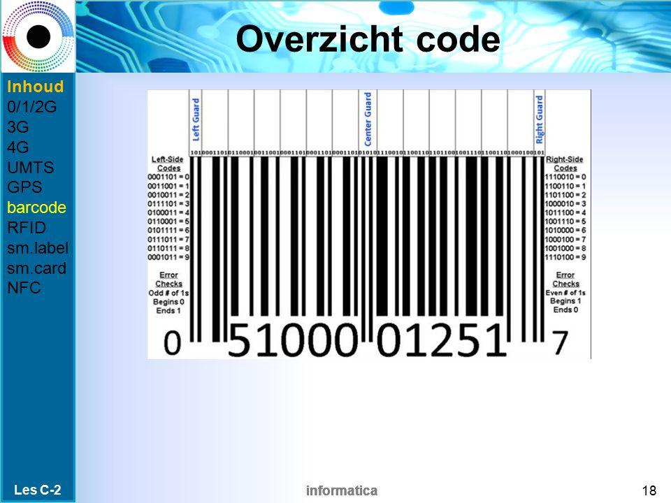Overzicht code Inhoud 0/1/2G 3G 4G UMTS GPS barcode RFID sm.label