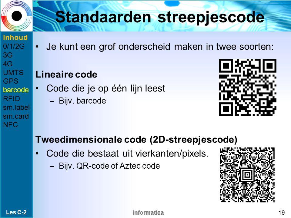 Standaarden streepjescode