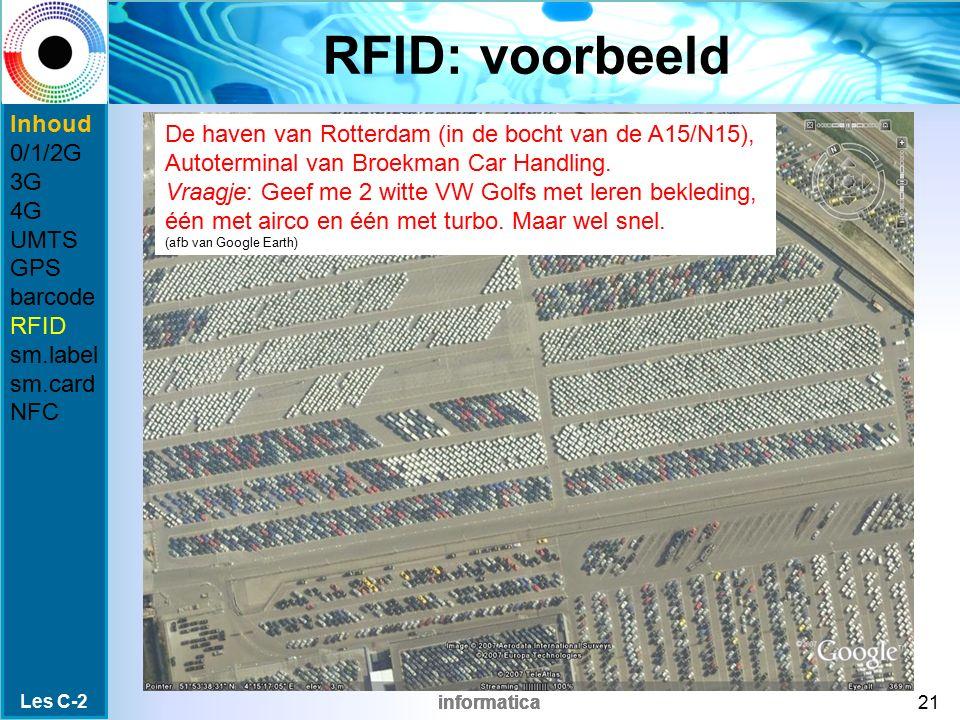 RFID: voorbeeld Inhoud