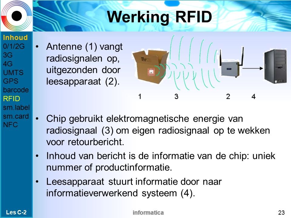 Werking RFID Inhoud. 0/1/2G. 3G. 4G. UMTS. GPS. barcode. RFID. sm.label. sm.card. NFC.