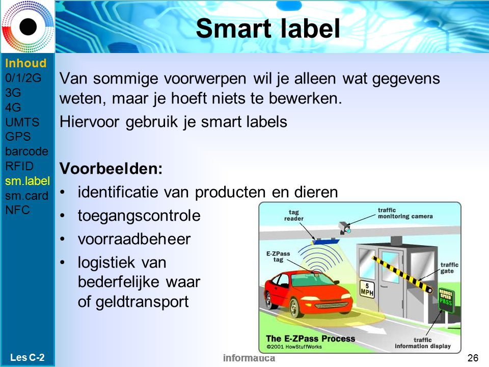 Smart label Inhoud. 0/1/2G. 3G. 4G. UMTS. GPS. barcode. RFID. sm.label. sm.card. NFC.