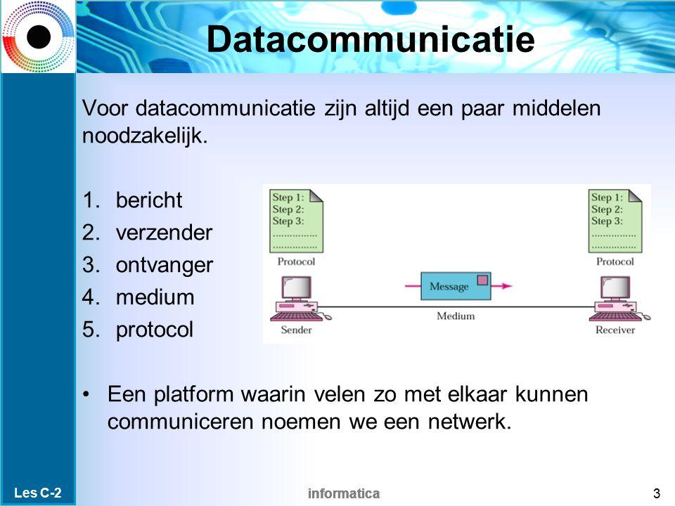 Datacommunicatie Voor datacommunicatie zijn altijd een paar middelen noodzakelijk. bericht. verzender.