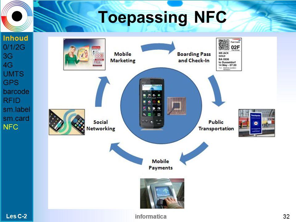 Toepassing NFC Inhoud 0/1/2G 3G 4G UMTS GPS barcode RFID sm.label