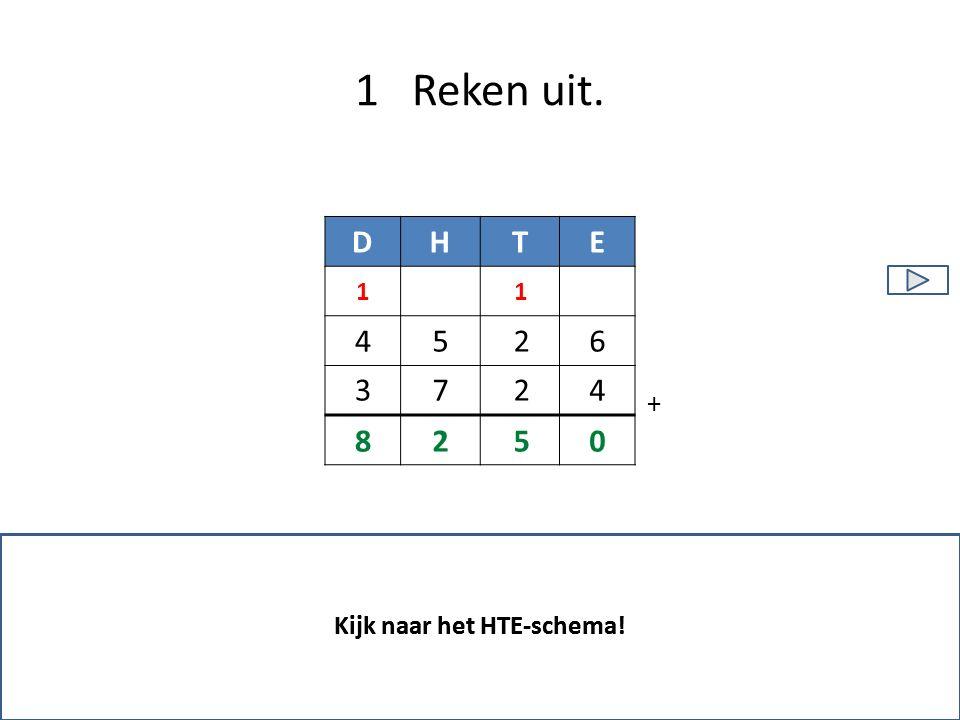 Kijk naar het HTE-schema! Kijk naar het HTE-schema!