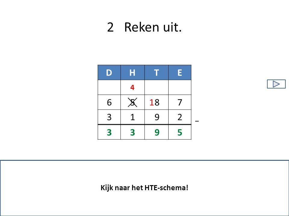 Kijk naar het HTE-schema!