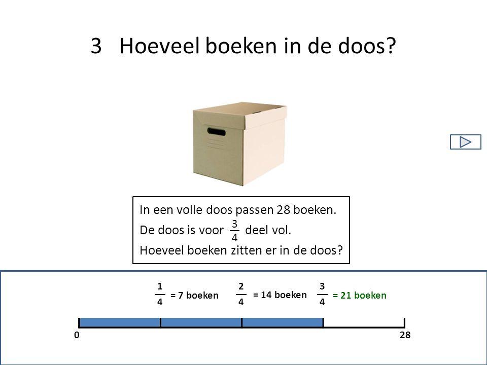 3 Hoeveel boeken in de doos
