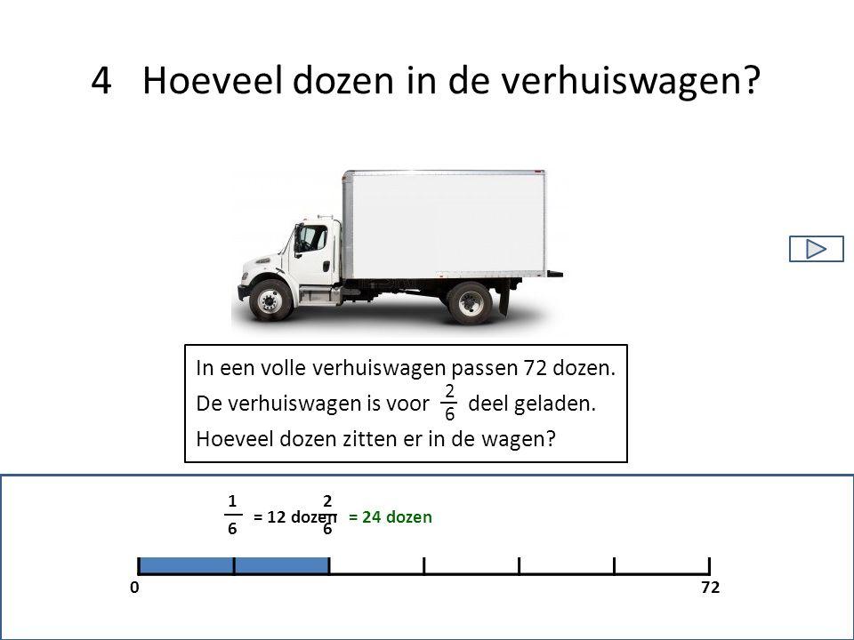 4 Hoeveel dozen in de verhuiswagen