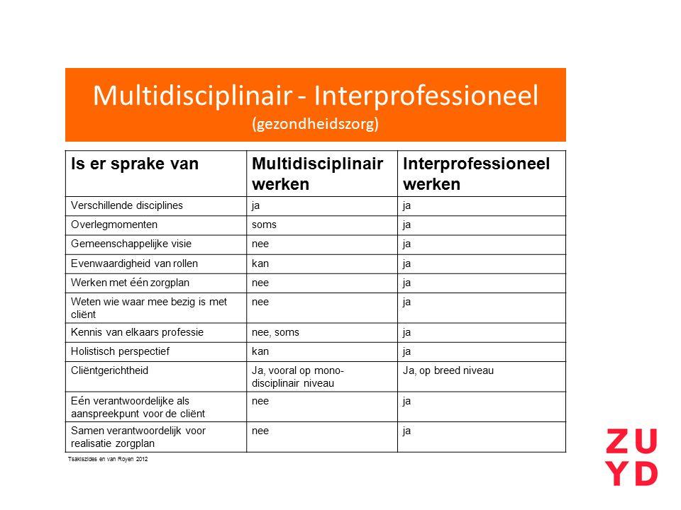 Multidisciplinair - Interprofessioneel (gezondheidszorg)