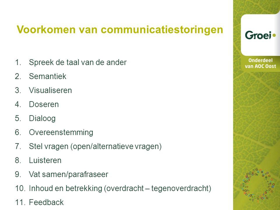 Voorkomen van communicatiestoringen