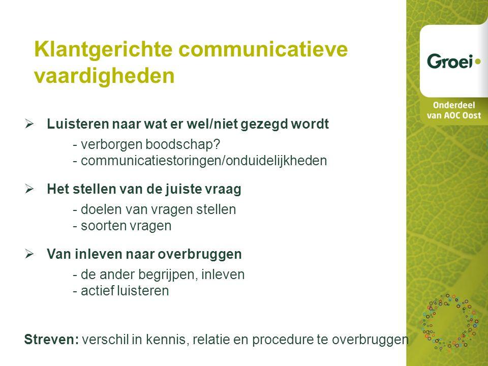 Klantgerichte communicatieve vaardigheden