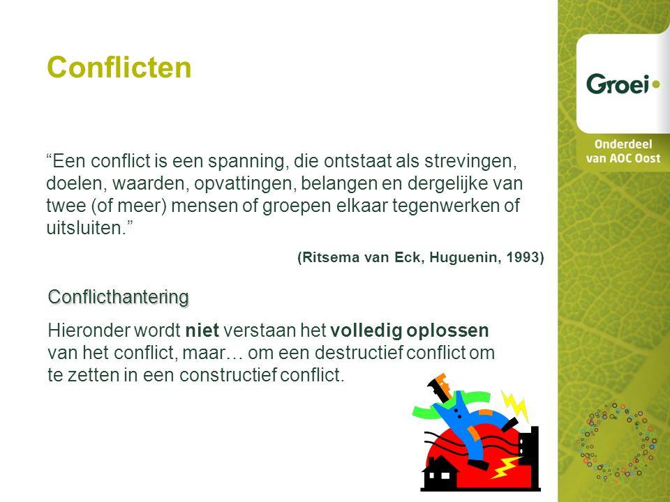 Conflicten