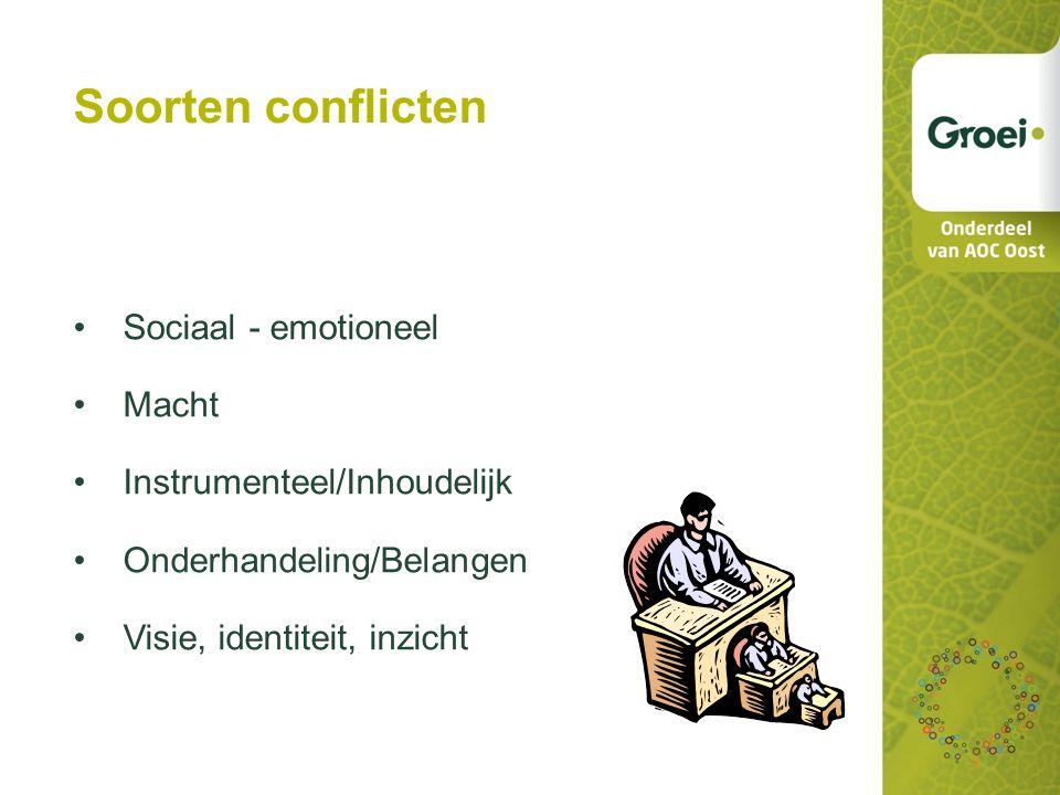 Soorten conflicten Sociaal - emotioneel Macht