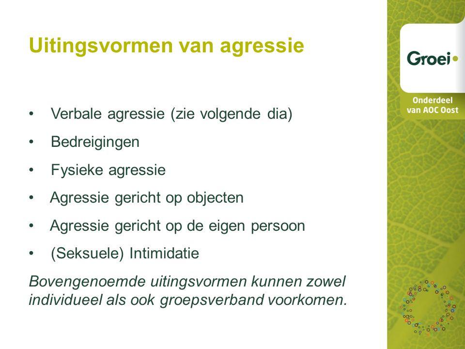 Uitingsvormen van agressie