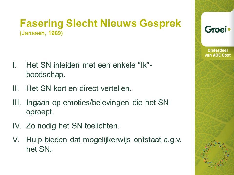 Fasering Slecht Nieuws Gesprek (Janssen, 1989)