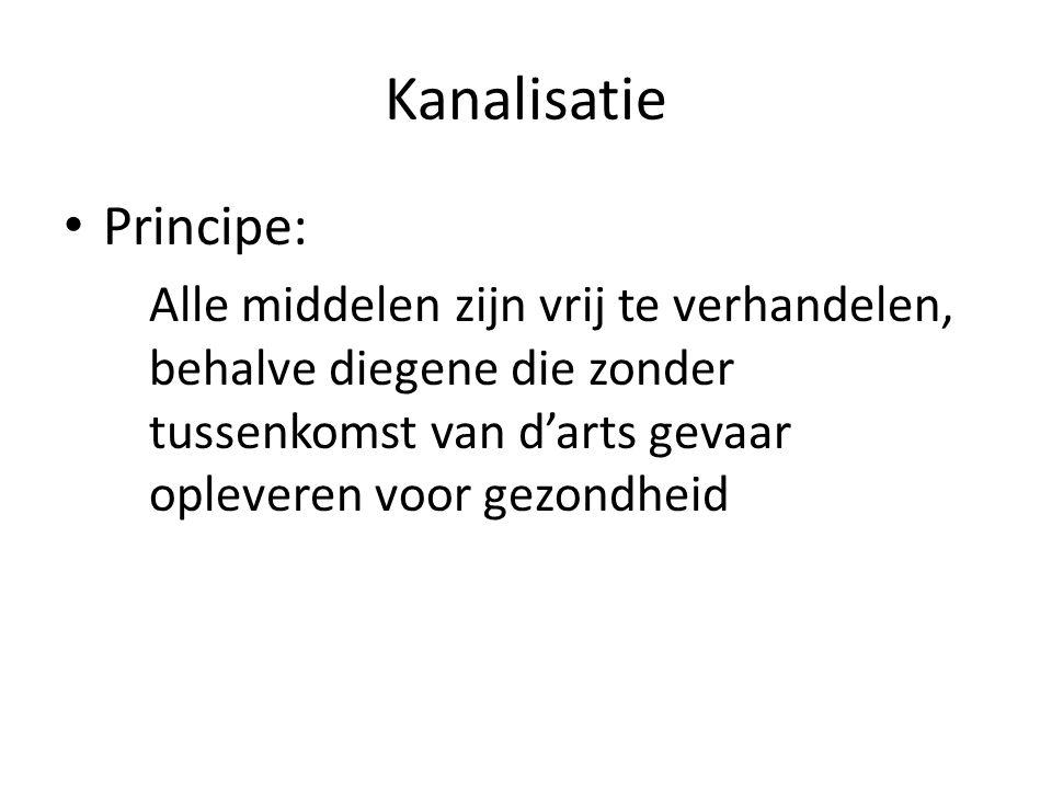 Kanalisatie Principe: